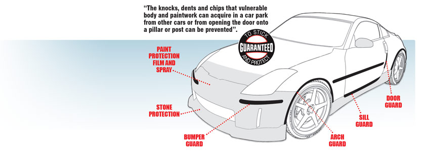 E-TECH Paint and Bodywork protection