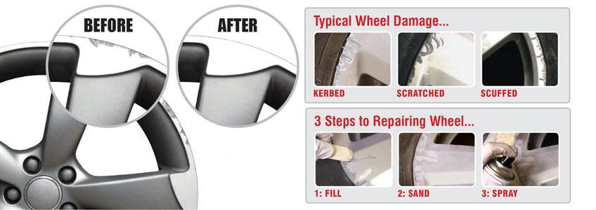 Etech alloy wheel repair kit diagram